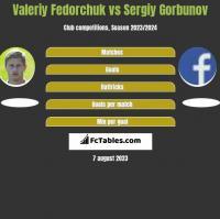 Valeriy Fedorchuk vs Sergiy Gorbunov h2h player stats