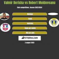Valmir Berisha vs Robert Moldoveanu h2h player stats