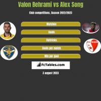 Valon Behrami vs Alex Song h2h player stats