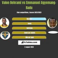 Valon Behrami vs Emmanuel Agyemang-Badu h2h player stats