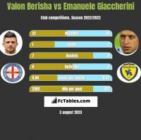 Valon Berisha vs Emanuele Giaccherini h2h player stats