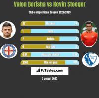 Valon Berisha vs Kevin Stoeger h2h player stats