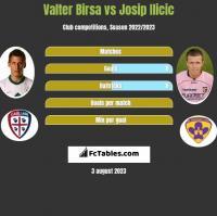 Valter Birsa vs Josip Ilicic h2h player stats