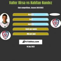 Valter Birsa vs Nahitan Nandez h2h player stats