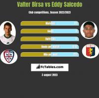 Valter Birsa vs Eddy Salcedo h2h player stats