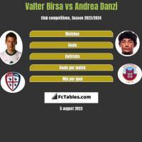 Valter Birsa vs Andrea Danzi h2h player stats