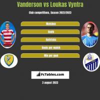 Vanderson vs Loukas Vyntra h2h player stats