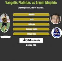 Vangelis Platellas vs Armin Mujakic h2h player stats