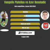 Vangelis Platellas vs Azer Busuladic h2h player stats