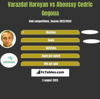 Varazdat Haroyan vs Aboussy Cedric Gogoua h2h player stats