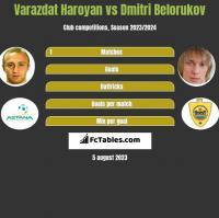 Varazdat Haroyan vs Dmitri Belorukov h2h player stats