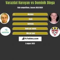Varazdat Haroyan vs Dominik Dinga h2h player stats
