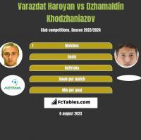 Varazdat Haroyan vs Dzhamaldin Khodzhaniazov h2h player stats