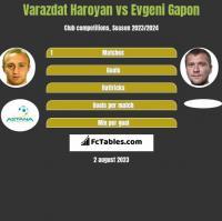 Varazdat Haroyan vs Evgeni Gapon h2h player stats