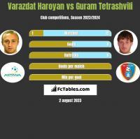 Varazdat Haroyan vs Guram Tetrashvili h2h player stats