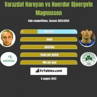 Varazdat Haroyan vs Hoerdur Bjoergvin Magnusson h2h player stats