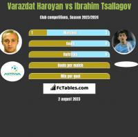 Varazdat Haroyan vs Ibrahim Tsallagov h2h player stats