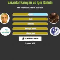 Varazdat Haroyan vs Igor Kalinin h2h player stats