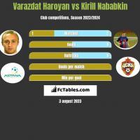 Varazdat Haroyan vs Kirył Nababkin h2h player stats