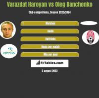 Varazdat Haroyan vs Oleg Danchenko h2h player stats