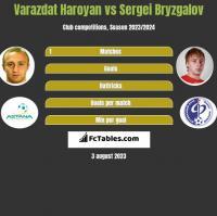 Varazdat Haroyan vs Sergei Bryzgalov h2h player stats