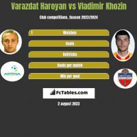 Varazdat Haroyan vs Vladimir Khozin h2h player stats