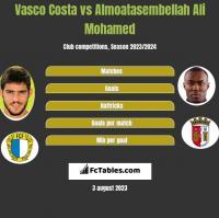 Vasco Costa vs Almoatasembellah Ali Mohamed h2h player stats