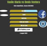 Vasile Olariu vs Denis Ventura h2h player stats