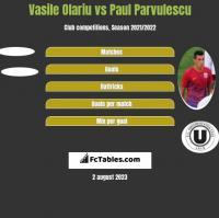Vasile Olariu vs Paul Parvulescu h2h player stats