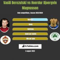 Vasili Berezutski vs Hoerdur Bjoergvin Magnusson h2h player stats