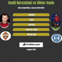 Vasili Berezutski vs Viktor Vasin h2h player stats
