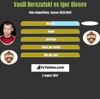 Vasili Berezutski vs Igor Diveev h2h player stats