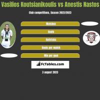 Vasilios Koutsianikoulis vs Anestis Nastos h2h player stats