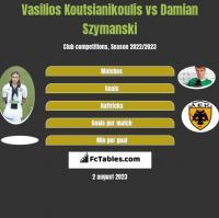 Vasilios Koutsianikoulis vs Damian Szymanski h2h player stats