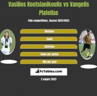 Vasilios Koutsianikoulis vs Vangelis Platellas h2h player stats