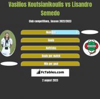 Vasilios Koutsianikoulis vs Lisandro Semedo h2h player stats