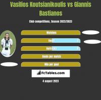 Vasilios Koutsianikoulis vs Giannis Bastianos h2h player stats