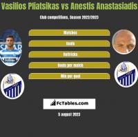 Vasilios Pliatsikas vs Anestis Anastasiadis h2h player stats