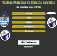 Vasilios Pliatsikas vs Christos Karypidis h2h player stats