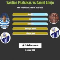 Vasilios Pliatsikas vs Daniel Adejo h2h player stats