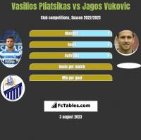 Vasilios Pliatsikas vs Jagos Vukovic h2h player stats