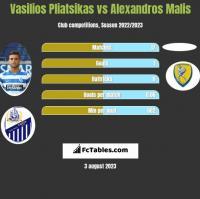 Vasilios Pliatsikas vs Alexandros Malis h2h player stats