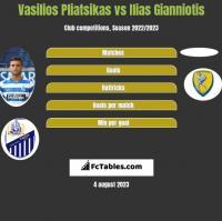 Vasilios Pliatsikas vs Ilias Gianniotis h2h player stats