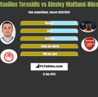 Vasilios Torosidis vs Ainsley Maitland-Niles h2h player stats