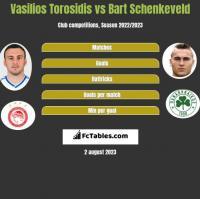 Vasilios Torosidis vs Bart Schenkeveld h2h player stats
