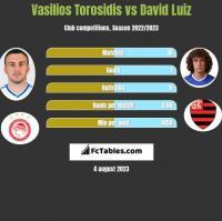 Vasilios Torosidis vs David Luiz h2h player stats