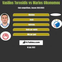Vasilios Torosidis vs Marios Oikonomou h2h player stats