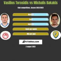 Vasilios Torosidis vs Michalis Bakakis h2h player stats
