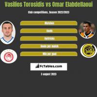 Vasilios Torosidis vs Omar Elabdellaoui h2h player stats