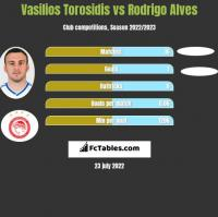 Vasilios Torosidis vs Rodrigo Alves h2h player stats